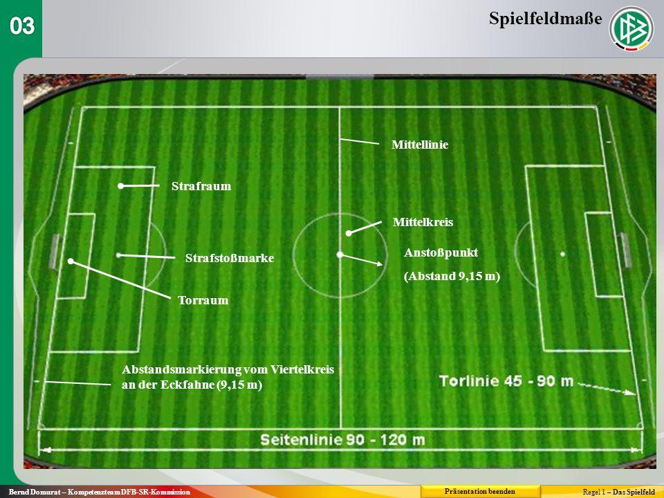 03 Spielfeldmaße Mittellinie Strafraum Mittelkreis Anstoßpunkt
