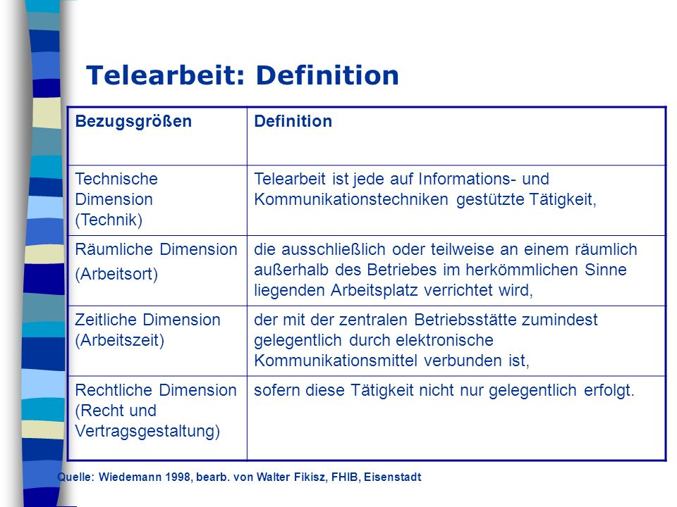 Telearbeit: Definition
