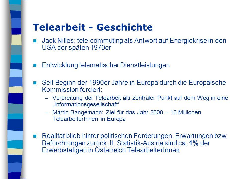 Telearbeit - Geschichte
