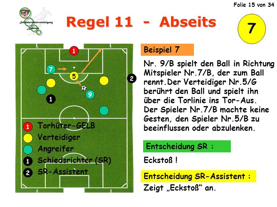 Regel 11 - Abseits 7 Verteidiger Angreifer Schiedsrichter (SR)