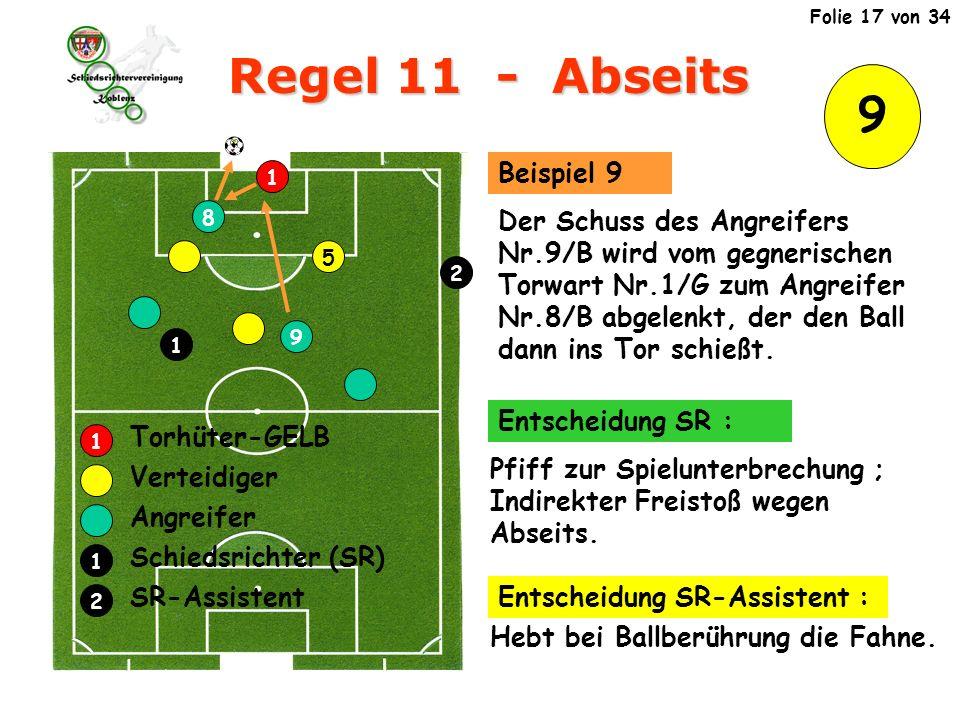 Regel 11 - Abseits 9 Verteidiger Angreifer Schiedsrichter (SR)