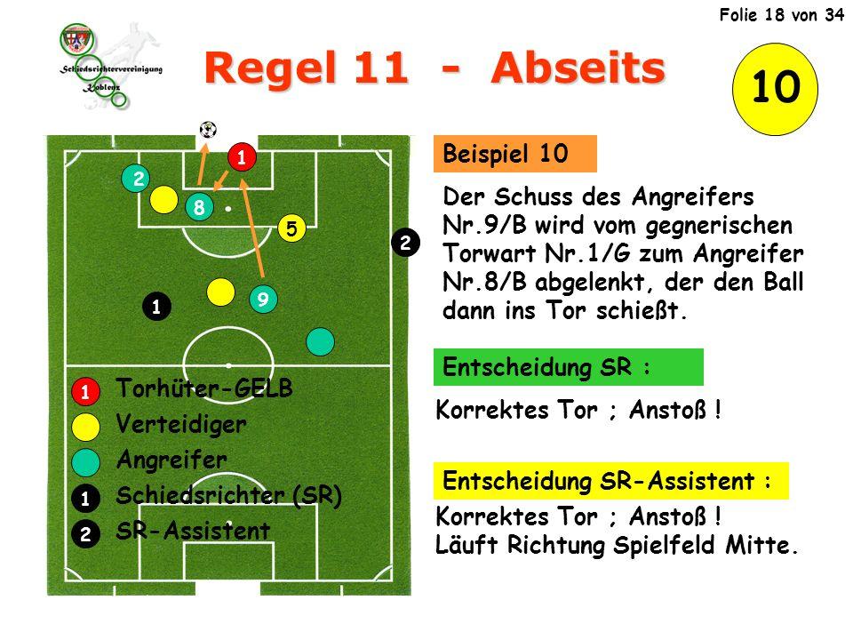 Regel 11 - Abseits 10 Verteidiger Angreifer Schiedsrichter (SR)