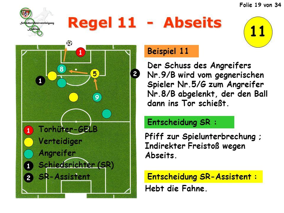 Regel 11 - Abseits 11 Verteidiger Angreifer Schiedsrichter (SR)