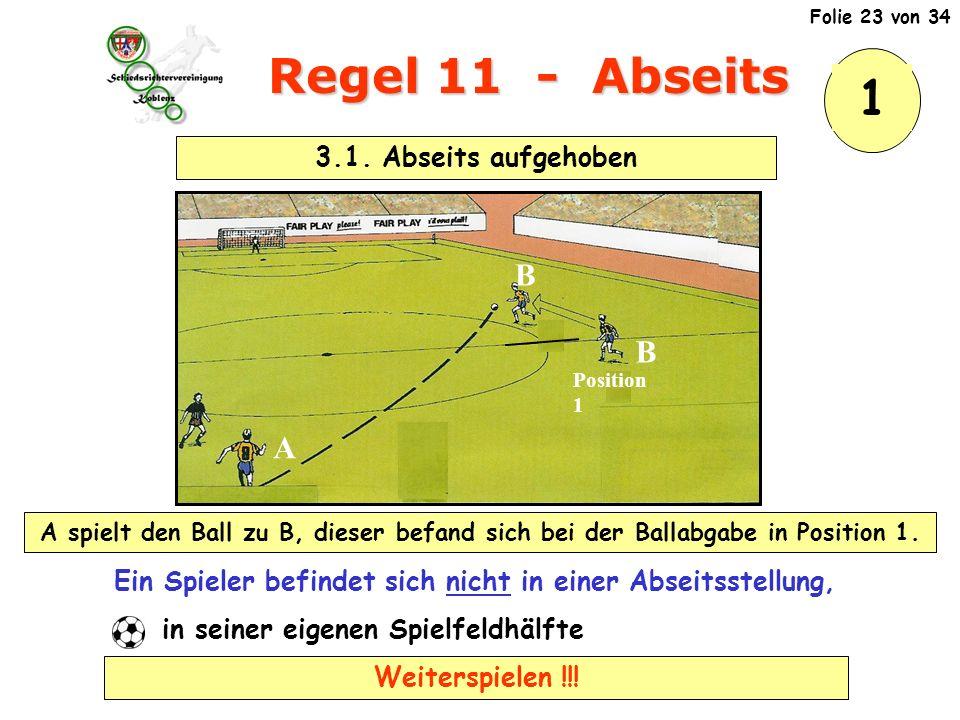 Regel 11 - Abseits 1 B A 3.1. Abseits aufgehoben