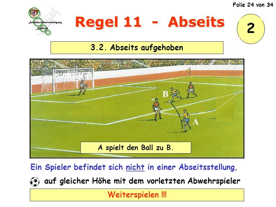 Regel 11 - Abseits 2 B A 3.2. Abseits aufgehoben