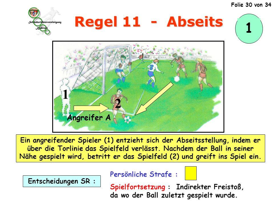 Regel 11 - Abseits 1 1 2 Angreifer A