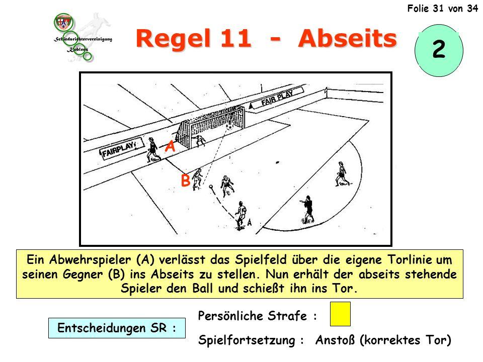 Folie 31 von 34 Regel 11 - Abseits. 2. A. B.