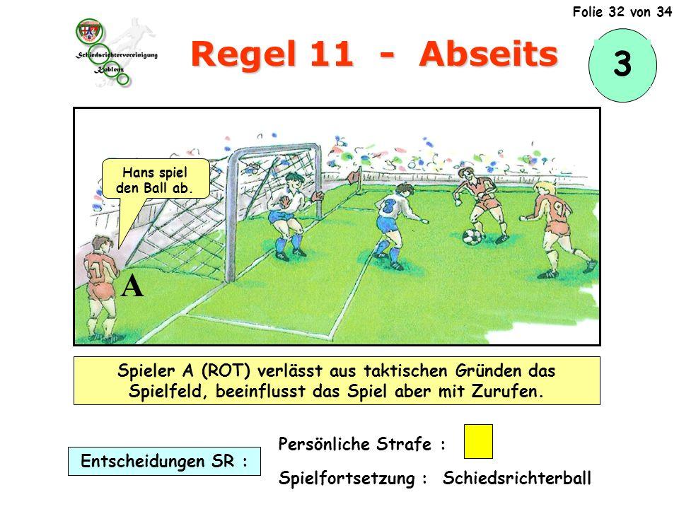 Folie 32 von 34 Regel 11 - Abseits. 3. Hans spiel den Ball ab. A.