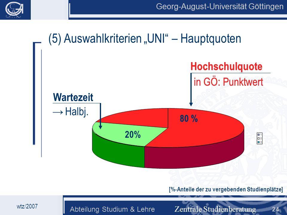 """(5) Auswahlkriterien """"UNI – Hauptquoten"""