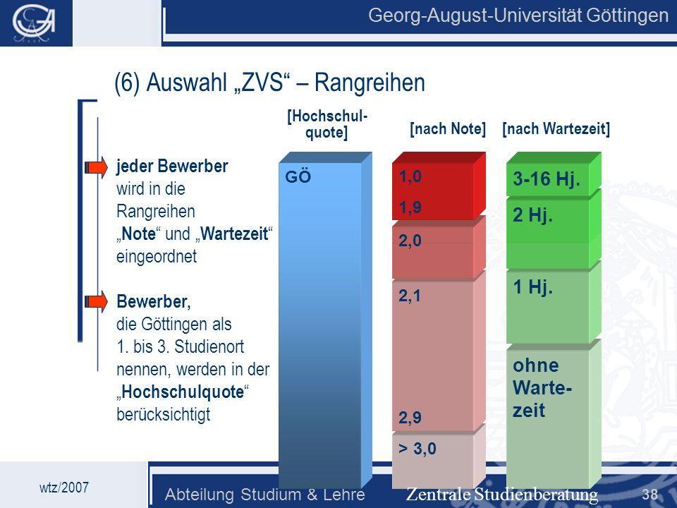 """(6) Auswahl """"ZVS – Rangreihen"""
