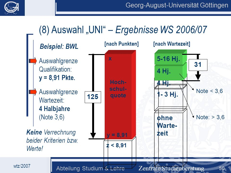 """(8) Auswahl """"UNI – Ergebnisse WS 2006/07"""