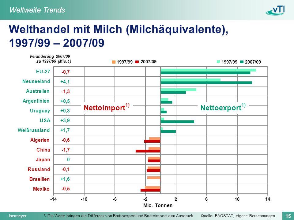 Welthandel mit Milch (Milchäquivalente), 1997/99 – 2007/09