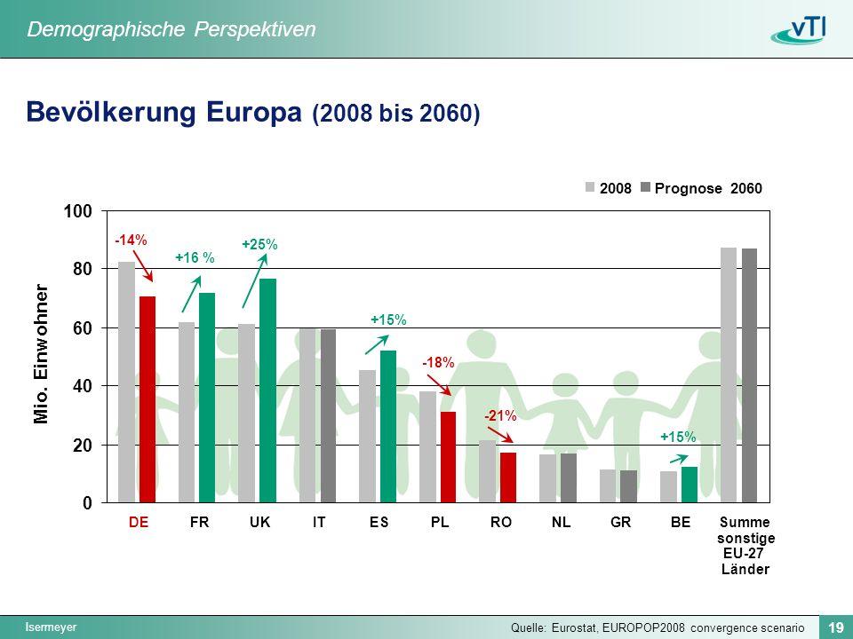 Bevölkerung Europa (2008 bis 2060)