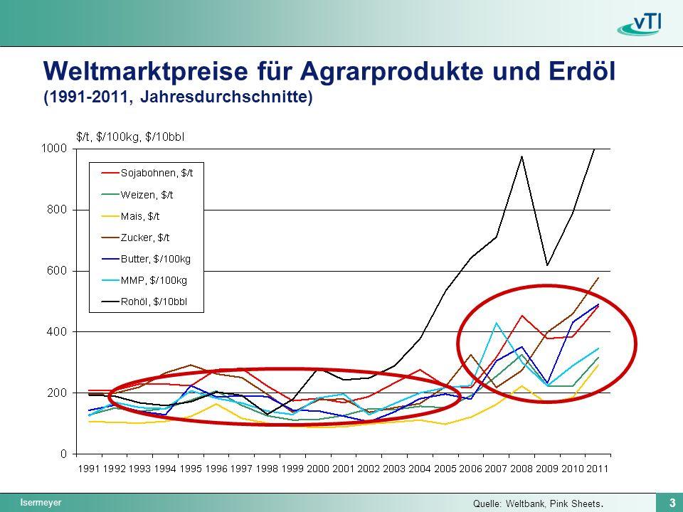Weltmarktpreise für Agrarprodukte und Erdöl (1991-2011, Jahresdurchschnitte)