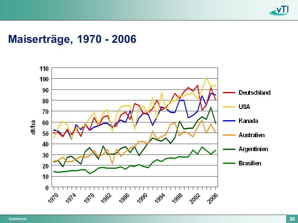 Maiserträge, 1970 - 2006