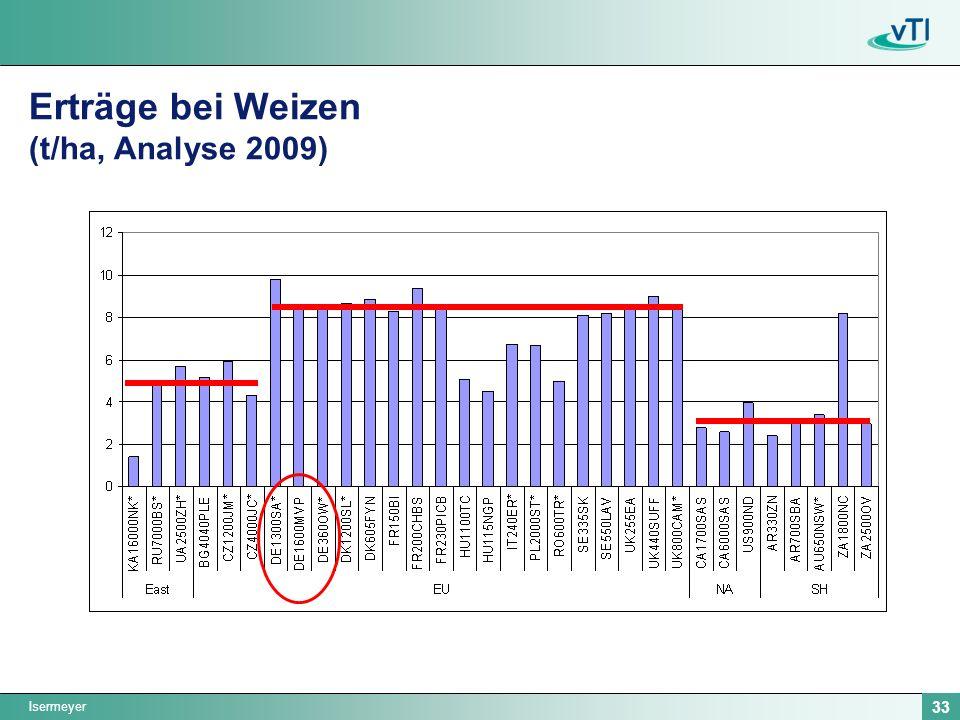 Erträge bei Weizen (t/ha, Analyse 2009)