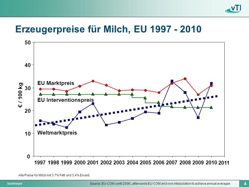 Erzeugerpreise für Milch, EU 1997 - 2010