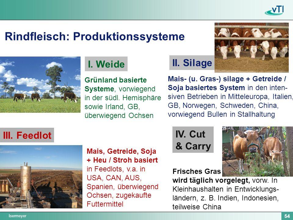 Rindfleisch: Produktionssysteme