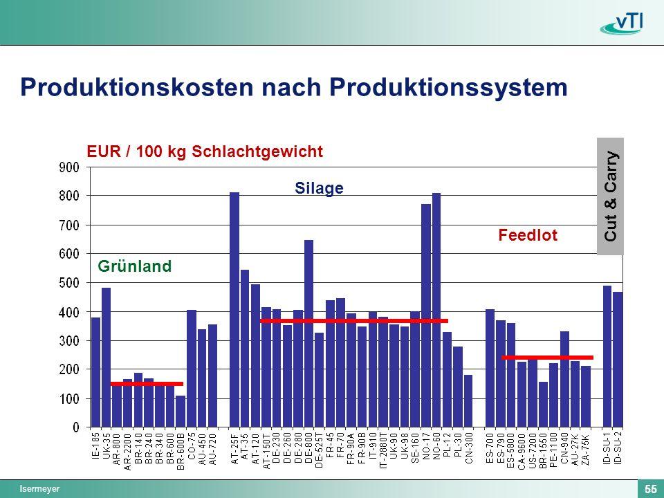 Produktionskosten nach Produktionssystem