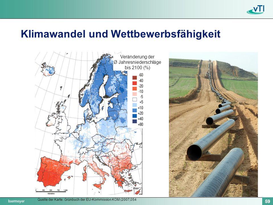 Klimawandel und Wettbewerbsfähigkeit