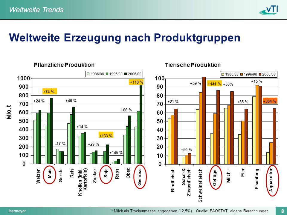 Weltweite Erzeugung nach Produktgruppen
