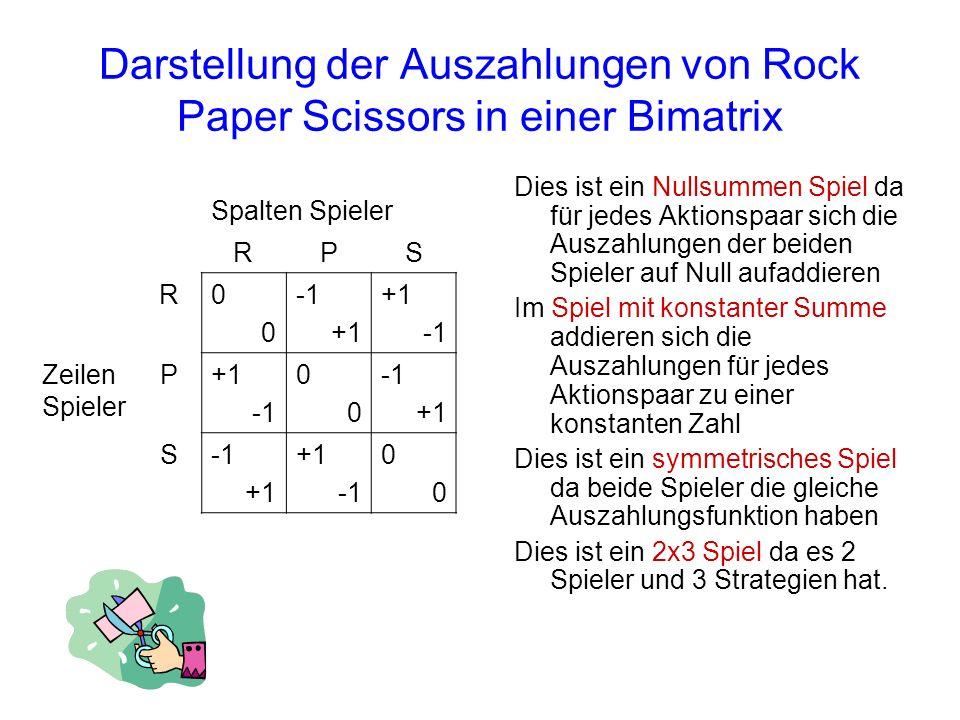 Darstellung der Auszahlungen von Rock Paper Scissors in einer Bimatrix