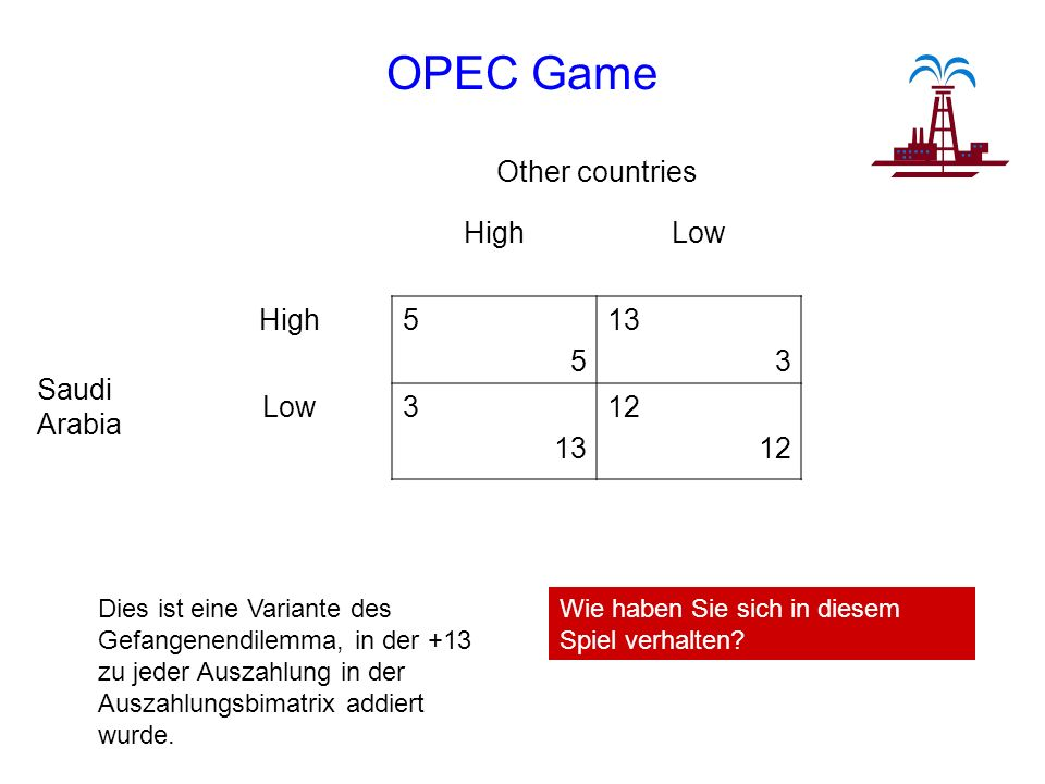 OPEC Game Other countries High Low Saudi Arabia 5 13 3 12