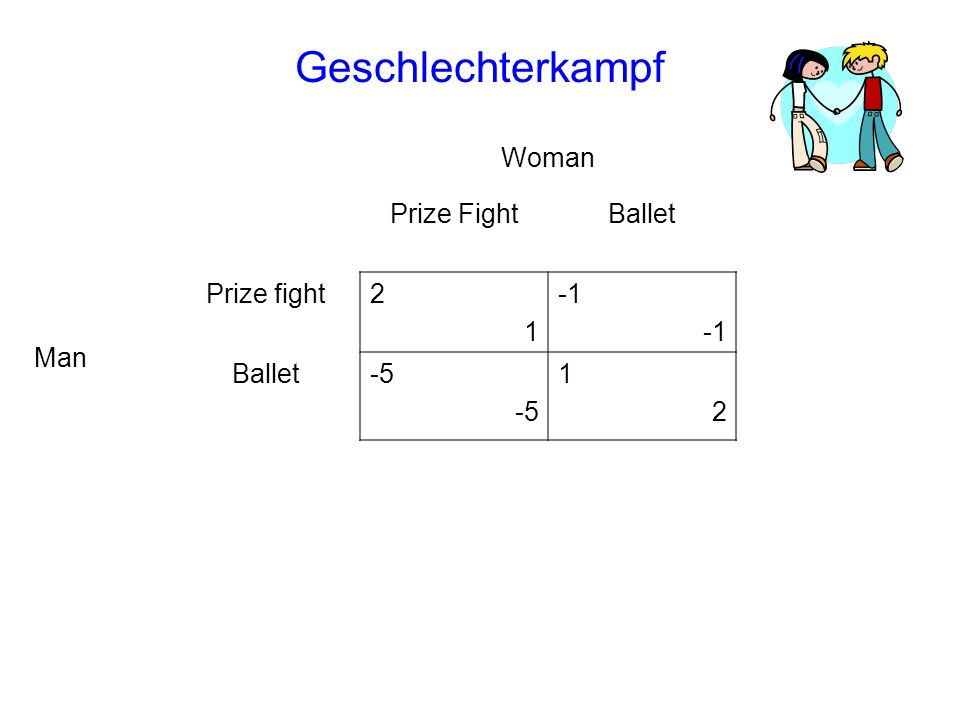 Geschlechterkampf Woman Prize Fight Ballet Man Prize fight 2 1 -1 -5
