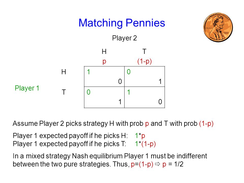 Matching Pennies Player 2 H p T (1-p) Player 1 1
