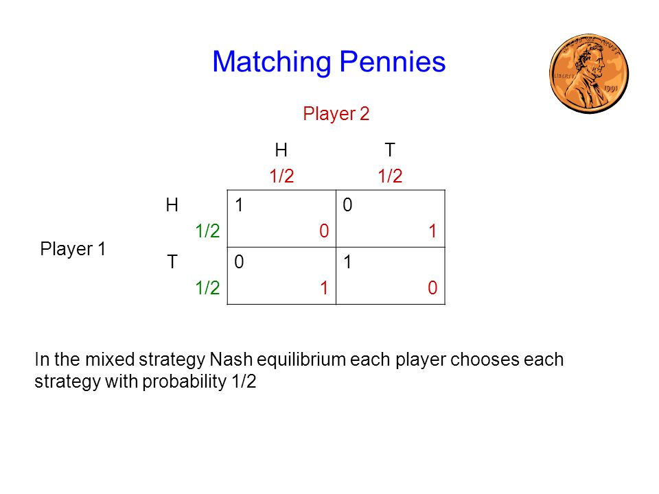 Matching Pennies Player 2 H 1/2 T Player 1 1