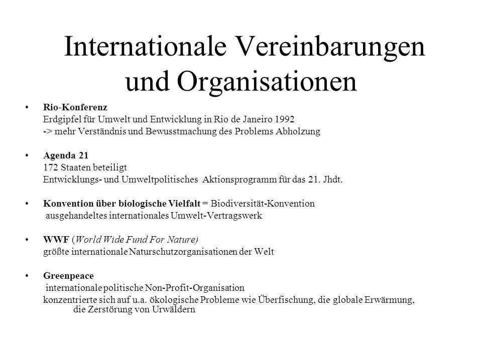 Internationale Vereinbarungen und Organisationen