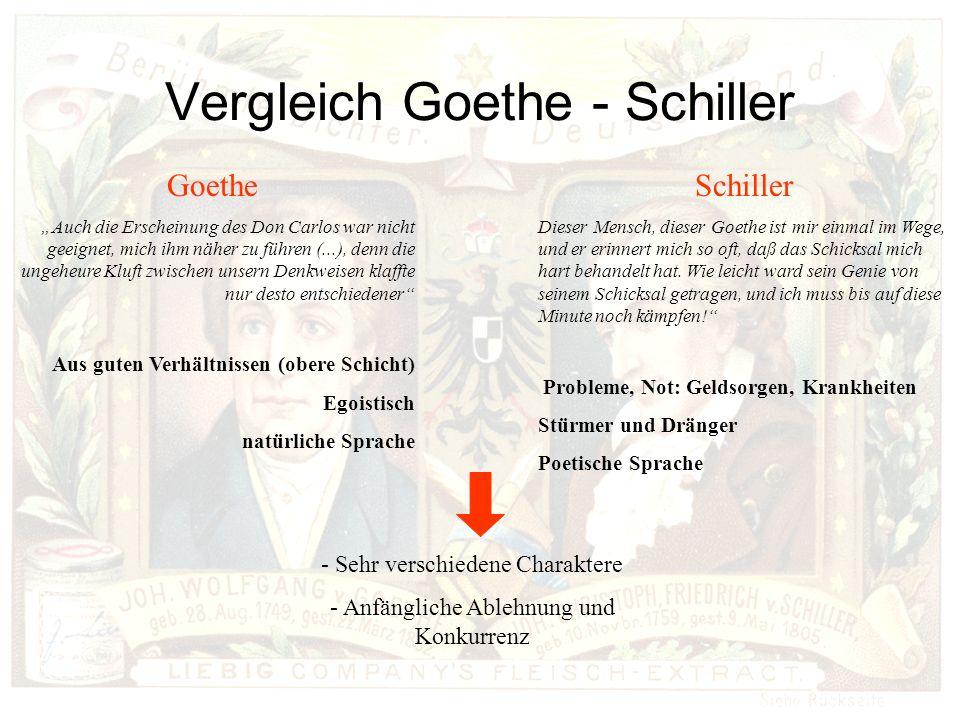 Vergleich Goethe - Schiller