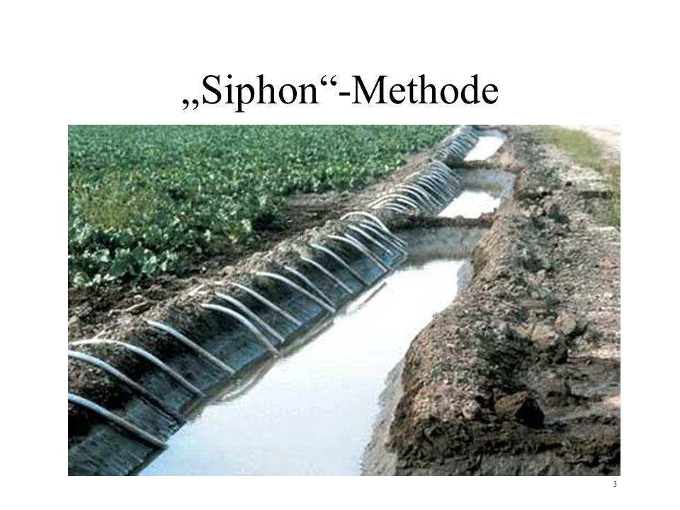 """Siphon -Methode 3"