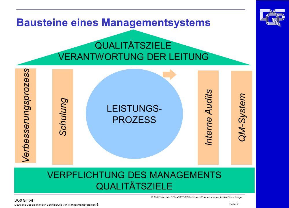 Bausteine eines Managementsystems
