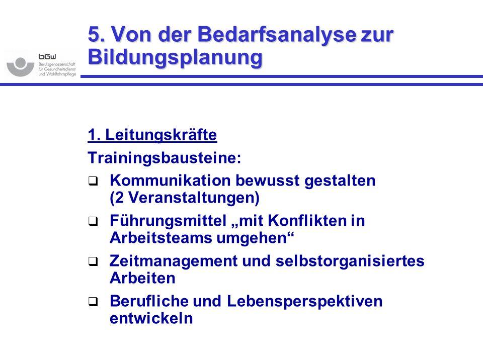 5. Von der Bedarfsanalyse zur Bildungsplanung