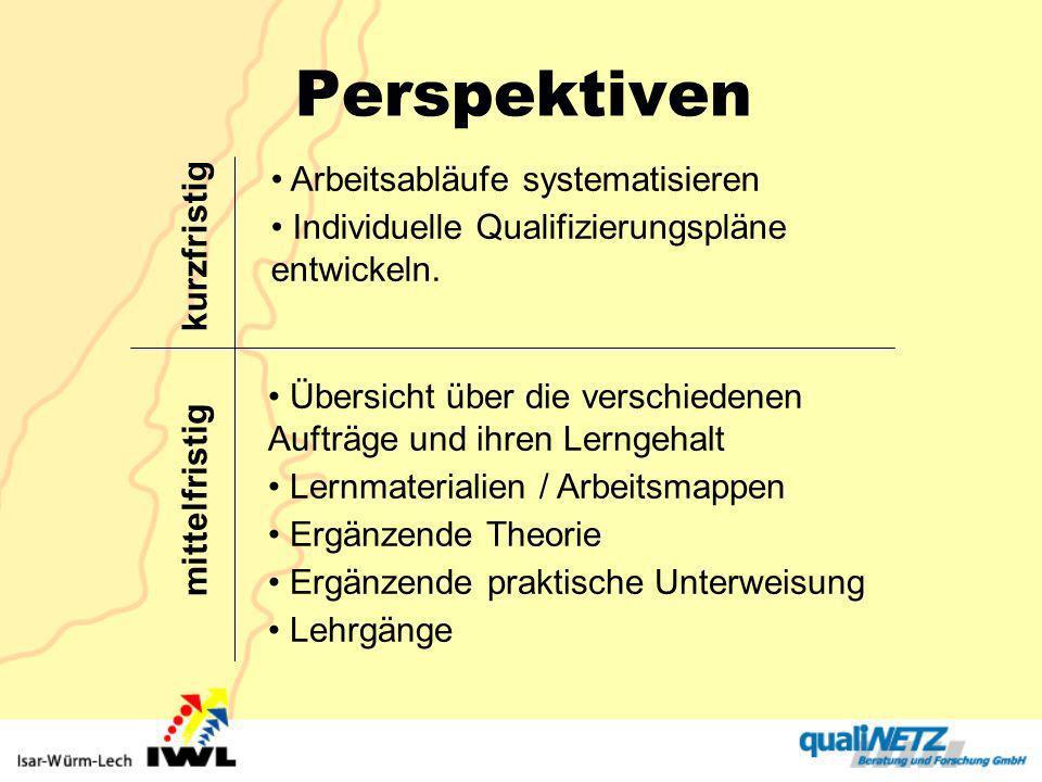 Perspektiven • Arbeitsabläufe systematisieren