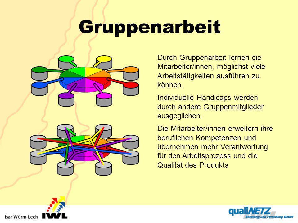 Gruppenarbeit Durch Gruppenarbeit lernen die Mitarbeiter/innen, möglichst viele Arbeitstätigkeiten ausführen zu können.