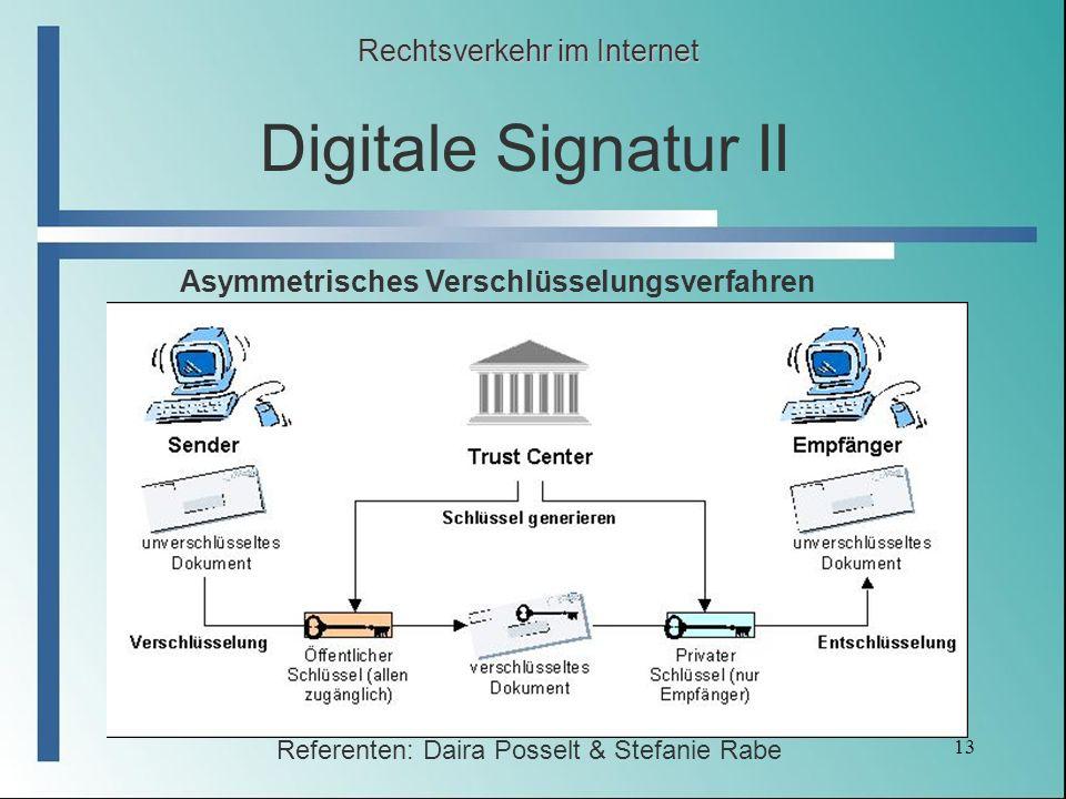 Digitale Signatur II Rechtsverkehr im Internet