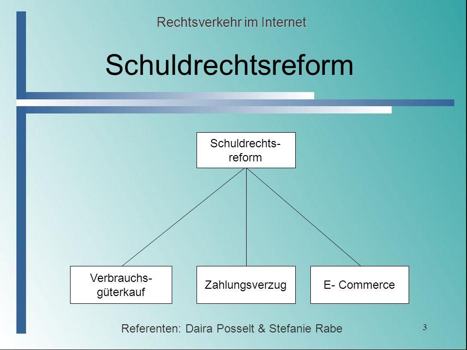 Schuldrechtsreform Rechtsverkehr im Internet Verbrauchs- güterkauf