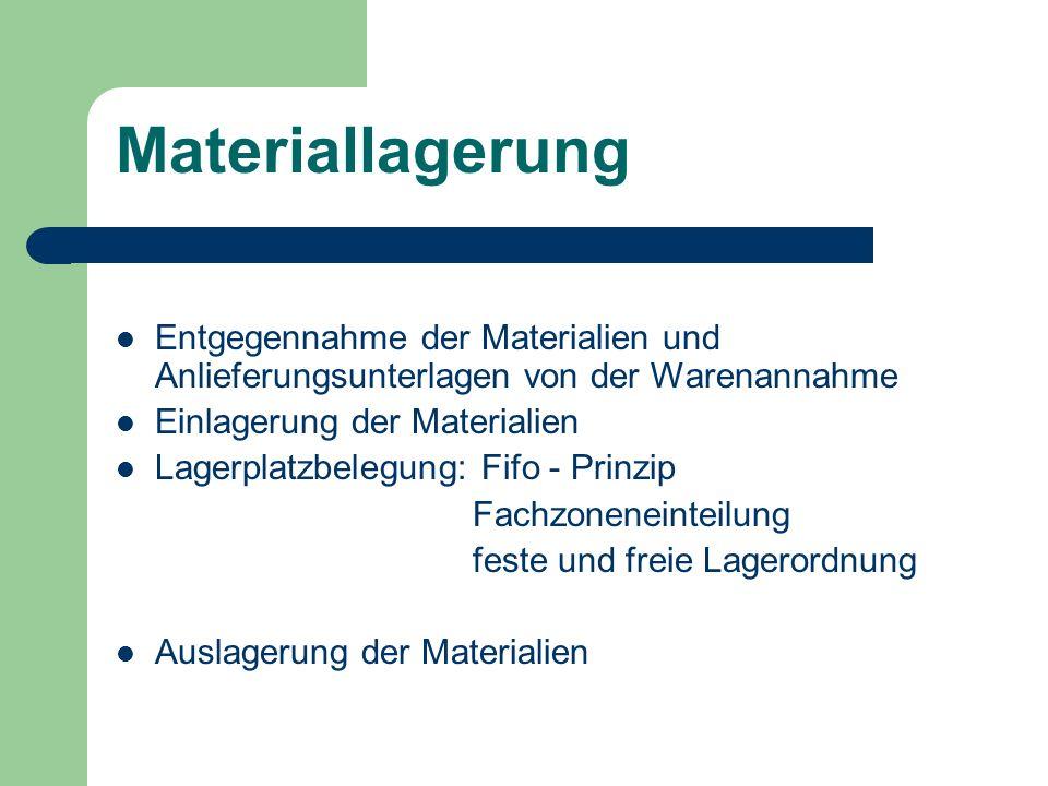 MateriallagerungEntgegennahme der Materialien und Anlieferungsunterlagen von der Warenannahme. Einlagerung der Materialien.