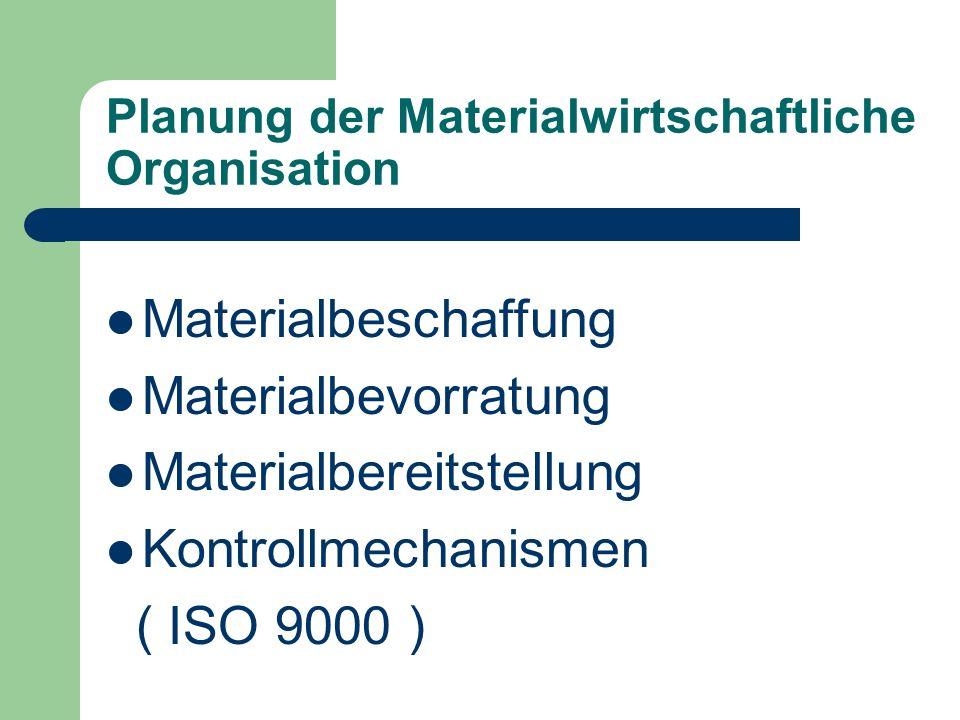 Planung der Materialwirtschaftliche Organisation