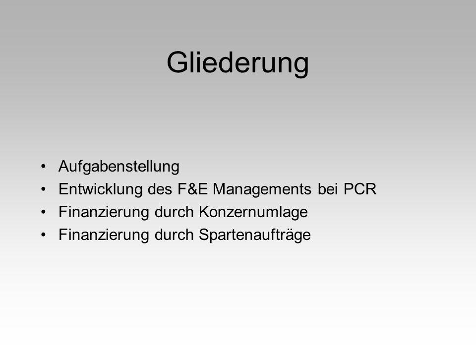 Gliederung Aufgabenstellung Entwicklung des F&E Managements bei PCR