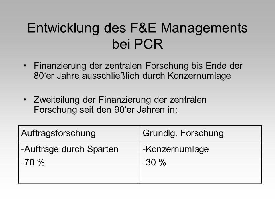 Entwicklung des F&E Managements bei PCR