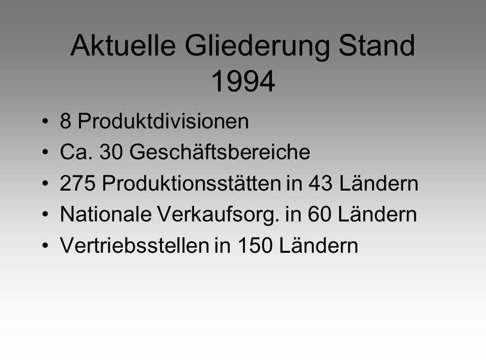 Aktuelle Gliederung Stand 1994