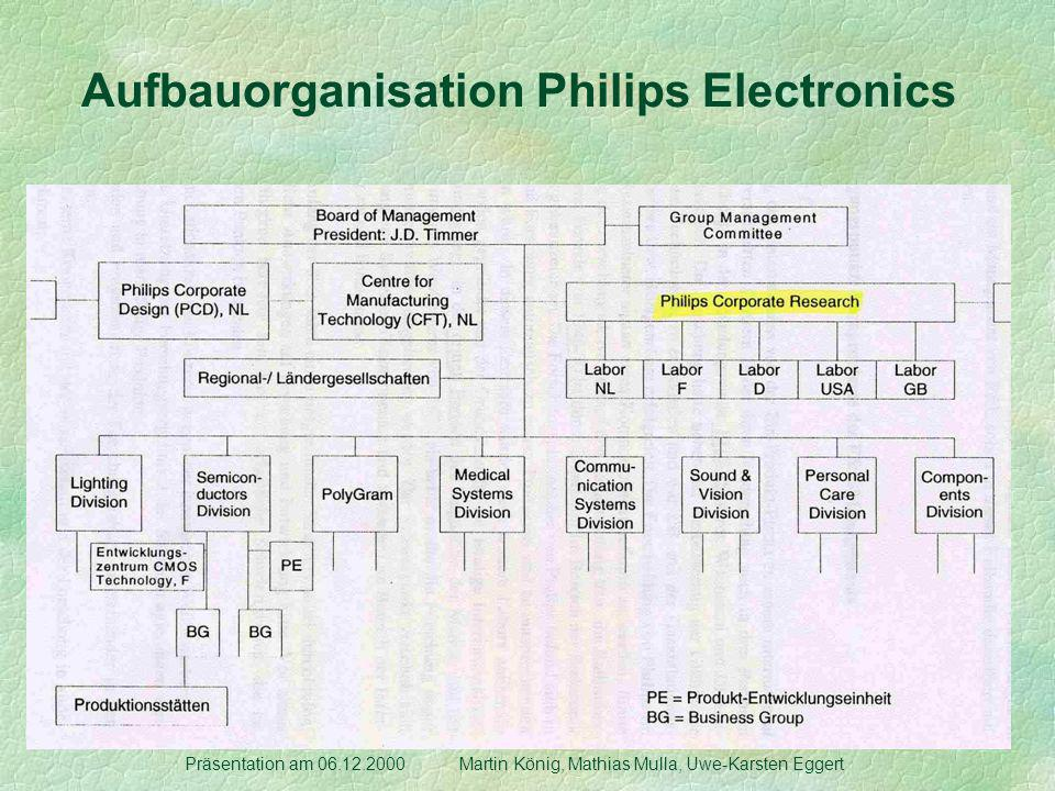 Aufbauorganisation Philips Electronics