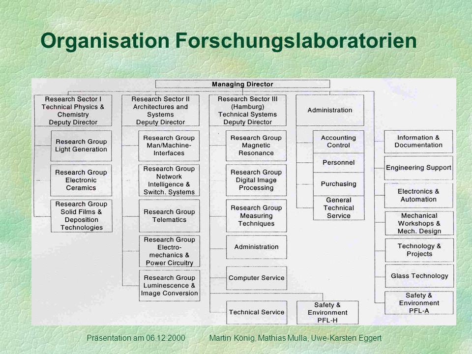Organisation Forschungslaboratorien