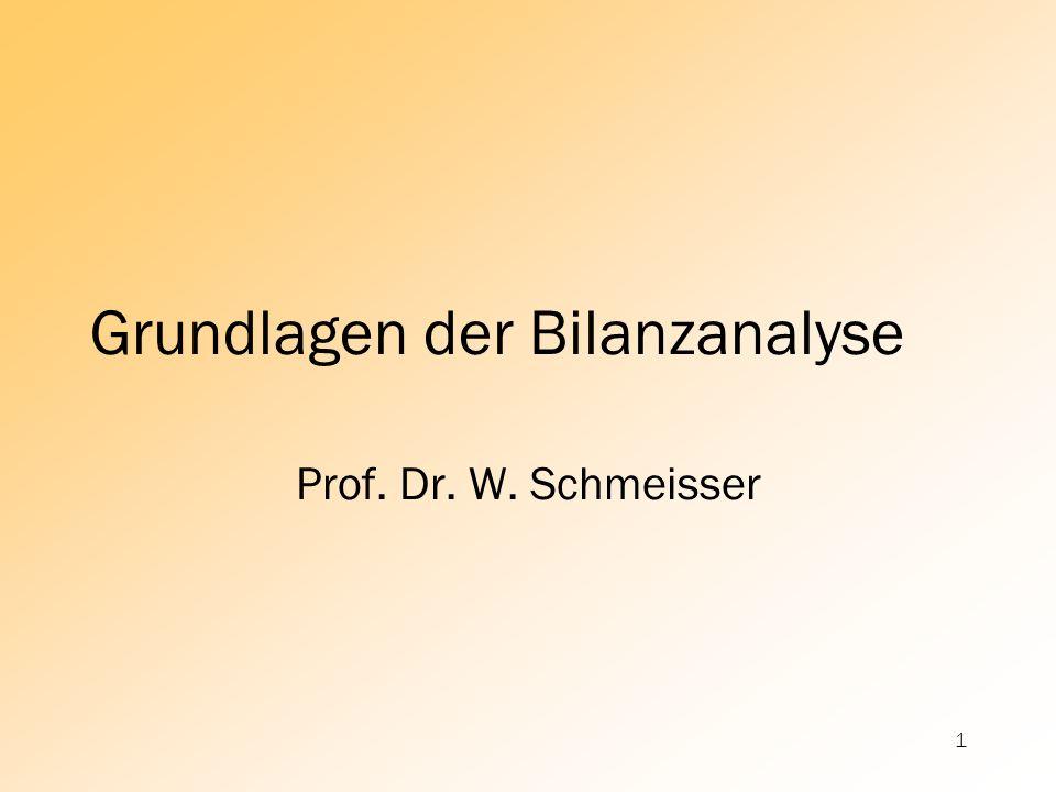 Grundlagen der Bilanzanalyse