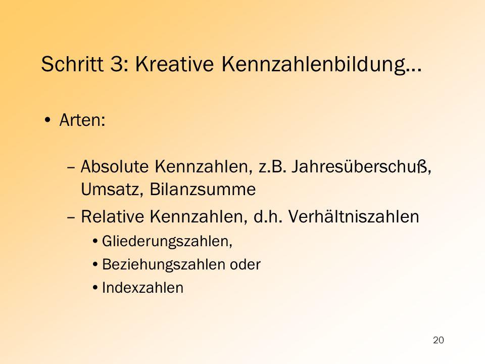 Schritt 3: Kreative Kennzahlenbildung...