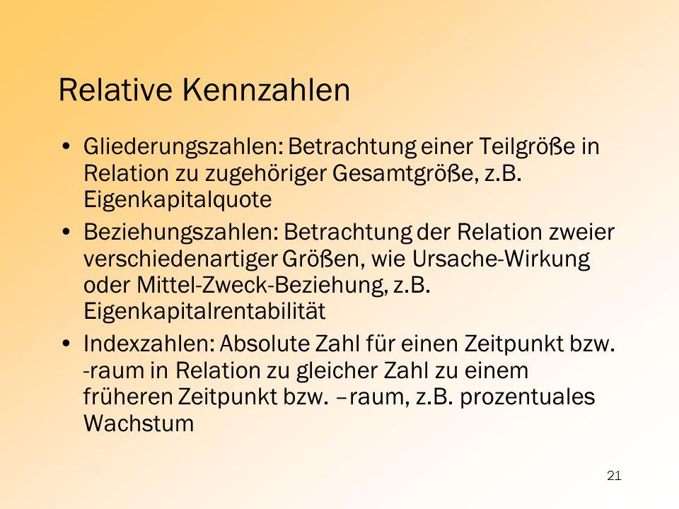 Relative Kennzahlen Gliederungszahlen: Betrachtung einer Teilgröße in Relation zu zugehöriger Gesamtgröße, z.B. Eigenkapitalquote.