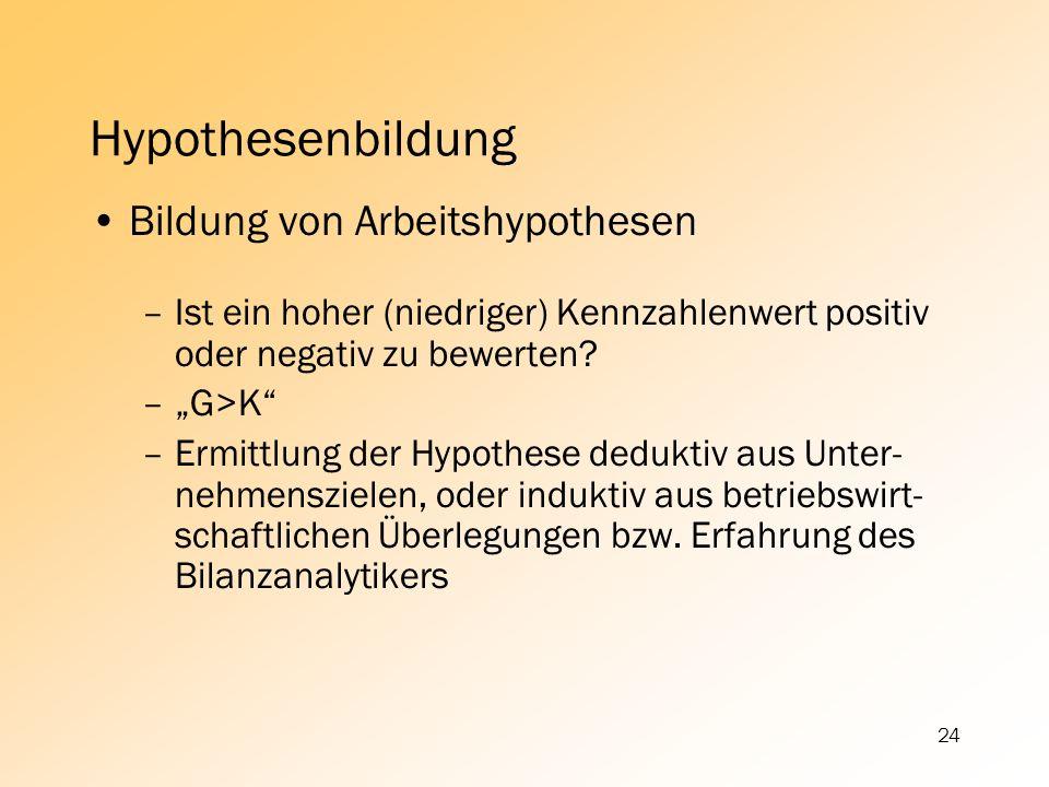 Hypothesenbildung Bildung von Arbeitshypothesen